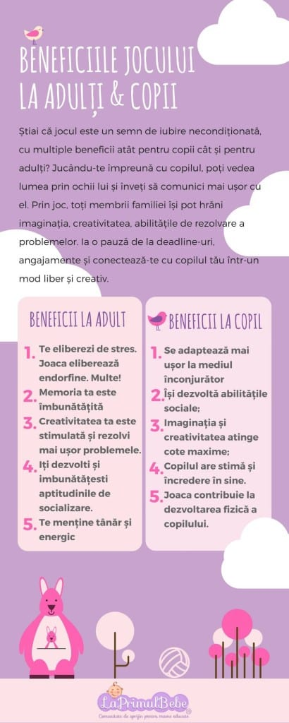 inforgrafic beneficii