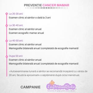 preventie cancer mamar
