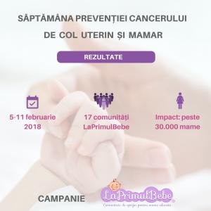 rezultate campanie papanicolau lpb